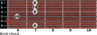 Bm6 for guitar on frets 7, x, 6, 7, 7, 7