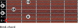 Bm6 for guitar on frets x, 2, 0, 1, 0, 2