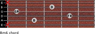 Bm6 for guitar on frets x, 2, 4, 1, 3, x