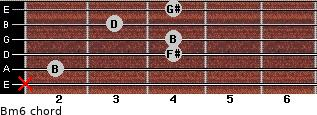 Bm6 for guitar on frets x, 2, 4, 4, 3, 4