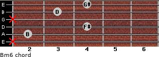 Bm6 for guitar on frets x, 2, 4, x, 3, 4