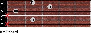 Bm6 for guitar on frets x, 2, x, 1, 3, 2
