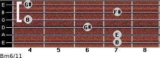 Bm6/11 for guitar on frets 7, 7, 6, 4, 7, 4