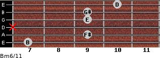 Bm6/11 for guitar on frets 7, 9, x, 9, 9, 10