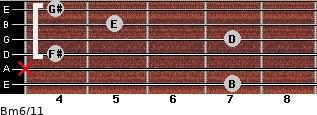Bm6/11 for guitar on frets 7, x, 4, 7, 5, 4