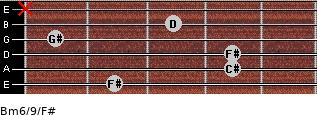 Bm6/9/F# for guitar on frets 2, 4, 4, 1, 3, x