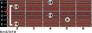 Bm6/9/F# for guitar on frets 2, 5, 4, x, 2, 4