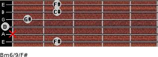 Bm6/9/F# for guitar on frets 2, x, 0, 1, 2, 2