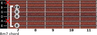 Bm7 for guitar on frets 7, x, 7, 7, 7, x