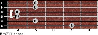 Bm7/11 for guitar on frets 7, 5, 4, 4, 5, 5