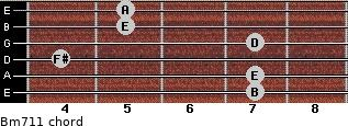 Bm7/11 for guitar on frets 7, 7, 4, 7, 5, 5