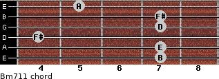 Bm7/11 for guitar on frets 7, 7, 4, 7, 7, 5