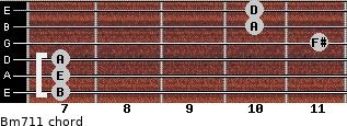 Bm7/11 for guitar on frets 7, 7, 7, 11, 10, 10