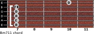 Bm7/11 for guitar on frets 7, 7, 7, 7, 7, 10