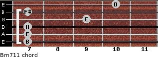 Bm7/11 for guitar on frets 7, 7, 7, 9, 7, 10