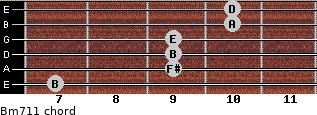 Bm7/11 for guitar on frets 7, 9, 9, 9, 10, 10
