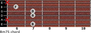 Bm7(-5) for guitar on frets 7, x, 7, 7, 6, x
