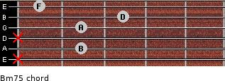 Bm7(-5) for guitar on frets x, 2, x, 2, 3, 1