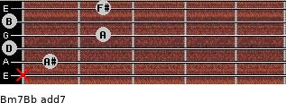 Bm7/Bb add(7) guitar chord