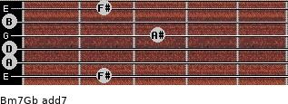 Bm7/Gb add(7) guitar chord