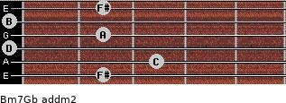 Bm7/Gb add(m2) guitar chord