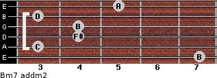 Bm7 add(m2) for guitar on frets 7, 3, 4, 4, 3, 5