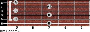 Bm7 add(m2) for guitar on frets 7, 5, 7, 5, 7, 5