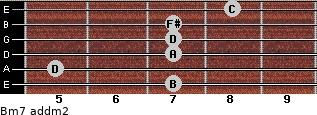 Bm7 add(m2) for guitar on frets 7, 5, 7, 7, 7, 8
