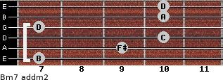Bm7 add(m2) for guitar on frets 7, 9, 10, 7, 10, 10