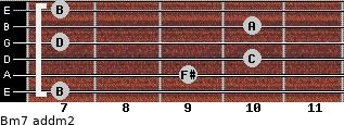 Bm7 add(m2) for guitar on frets 7, 9, 10, 7, 10, 7