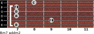 Bm7 add(m2) for guitar on frets 7, 9, 7, 7, 7, 8