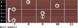 Bm7 add(m2) for guitar on frets 7, 9, 9, 7, 10, 8