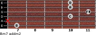 Bm7 add(m2) for guitar on frets 7, x, 10, 11, 10, 10