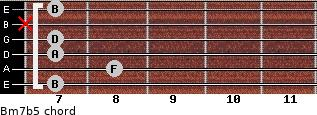 Bm7b5 for guitar on frets 7, 8, 7, 7, x, 7