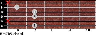 Bm7b5 for guitar on frets 7, x, 7, 7, 6, x