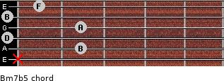 Bm7b5 for guitar on frets x, 2, 0, 2, 0, 1