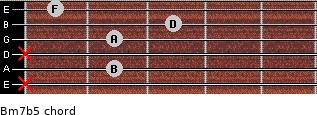 Bm7b5 for guitar on frets x, 2, x, 2, 3, 1