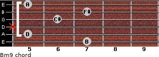 Bm9 for guitar on frets 7, 5, x, 6, 7, 5