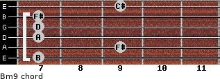 Bm9 for guitar on frets 7, 9, 7, 7, 7, 9