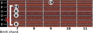 Bm9 for guitar on frets 7, x, 7, 7, 7, 9