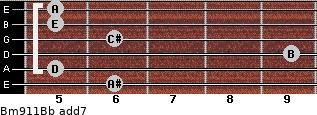 Bm9/11/Bb add(7) guitar chord