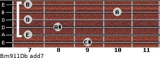 Bm9/11/Db add(7) guitar chord