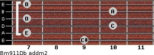 Bm9/11/Db add(m2) guitar chord
