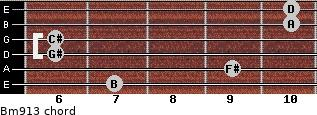 Bm9/13 for guitar on frets 7, 9, 6, 6, 10, 10