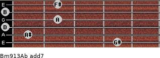 Bm9/13/Ab add(7) for guitar on frets 4, 1, 0, 2, 0, 2