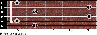 Bm9/13/Bb add(7) guitar chord