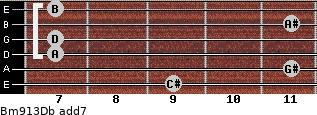Bm9/13/Db add(7) guitar chord