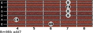Bm9/Bb add(7) guitar chord