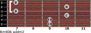 Bm9/Db add(m2) guitar chord