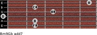 Bm9/Gb add(7) guitar chord
